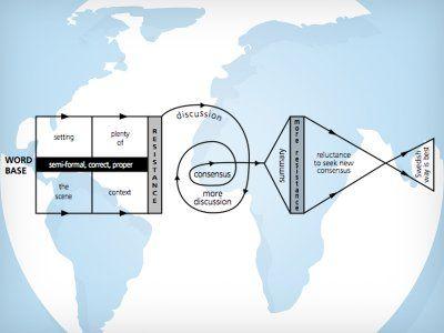 Communication Charts Around The World - Business Insider