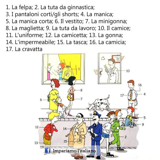 Ecco un modo divertente che utilizza la modalità grafica per far imparare termini italiani che molte volte diamo per scontato che i nostri bambini conoscono e in realtà non sappiamo fino in fondo quanto invece sono sconosciuti. Dott.sa Lastella Nicoletta, Centro per lo Sviluppo delle Abilità Cognitive Coop. Soc.
