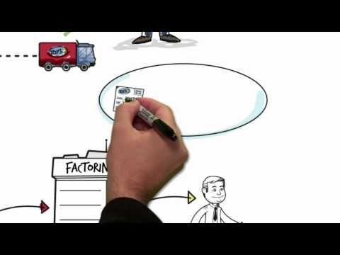 Factoring Educación Financiera - YouTube