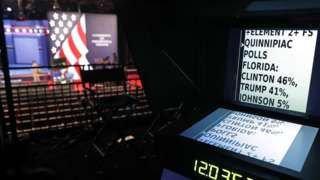 Image copyright                  Getty Images                                                     The presidential election result came as a shock to people who had been looking for guidance from opinion polls. Just like at the 2015 UK general election and the EU referendum, the outcome was different from what most polls had suggested. So should we give up on th