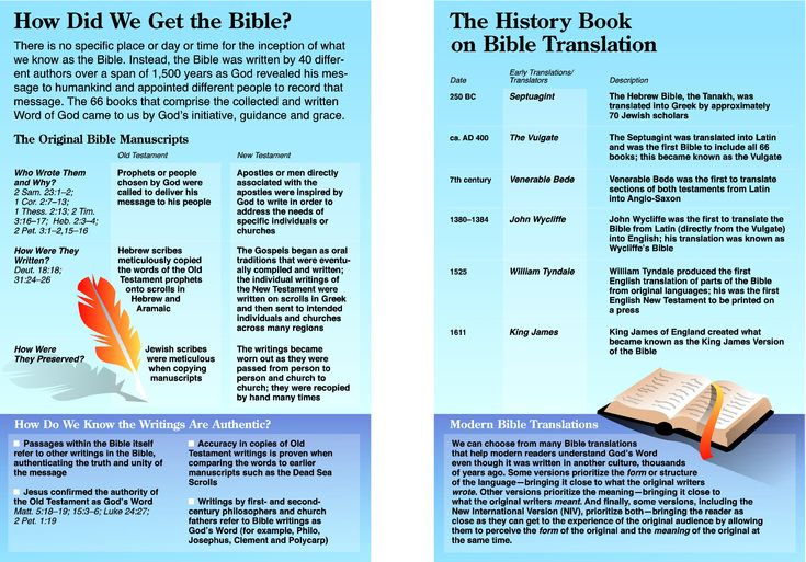 Where did the Bible come from? Who wrote it and how did we get the translations we read today? Check out this image from the NIV Quickview Bible to get the answers. #NIVBible
