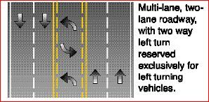 Pinecam.com • View topic - 2 sets of double yellow lines