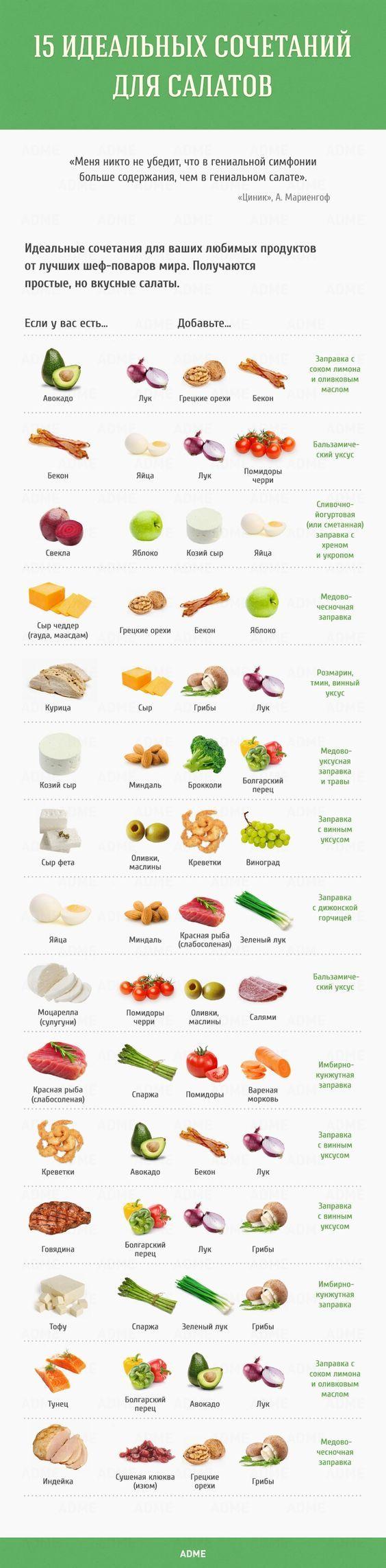 Инфографика в помощь на кухне. Обсуждение на LiveInternet - Российский Сервис Онлайн-Дневников