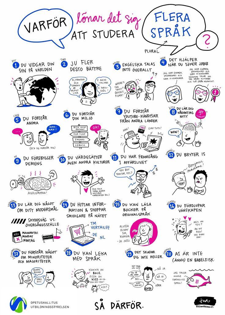 Tillsammans med Utbildningsstyrelsen här i Finland uppdaterade vi den populäraste bloggillustrationen som jag hittills har gjort. Den här gången får ni se den också på svenska, var så goda. Den för…