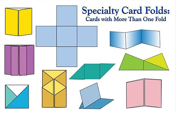 Tip: Specialty Folds for Card