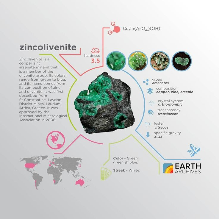 Zincolivenite was first described from St Constantine Lavrion District Mines Laurium Attica Greece. It was approved by the International Mineralogical Association in 2006.#science #nature #geology #minerals #rocks #infographic #earth #zincolivenite