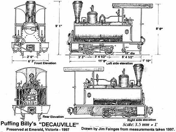 """Résultat de recherche d'images pour """"Decauville track"""""""