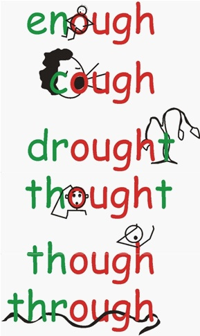 """""""Ough"""" can be pronounced in TEN DIFFERENT WAYS.: Facts Friday, Homeschool Ideas, Ough, Beautiful, Fun Facts, Fun Ideas, Pronounc, Inspiration Lessons"""