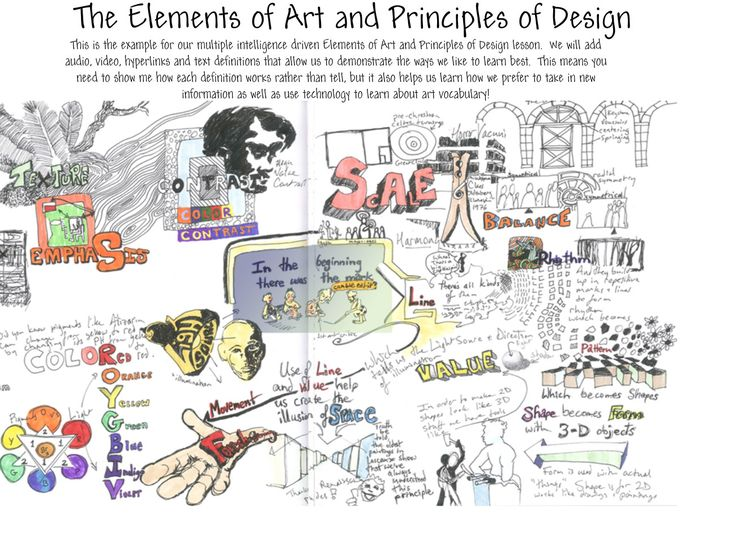 Basic Elements And Principles Of Art : Best artroom ideas images on pinterest art education