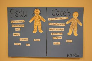 17 best images about sunday school ideas on pinterest for Jacob and esau crafts