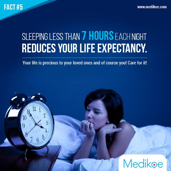 Sleeping less than 7 hours each night reduces your life expectancy. Your life is precious to your loved ones and of course you! Care for it! #SleepingFact‬ ‪#‎HealthyLife‬ ‪#‎Medikoe‬