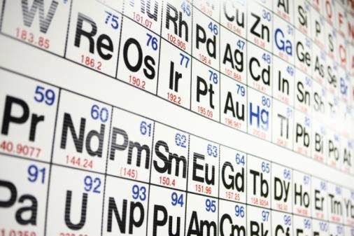 Cinco dicas para decorar famílias e elementos da tabela periódica   Guia do Estudante