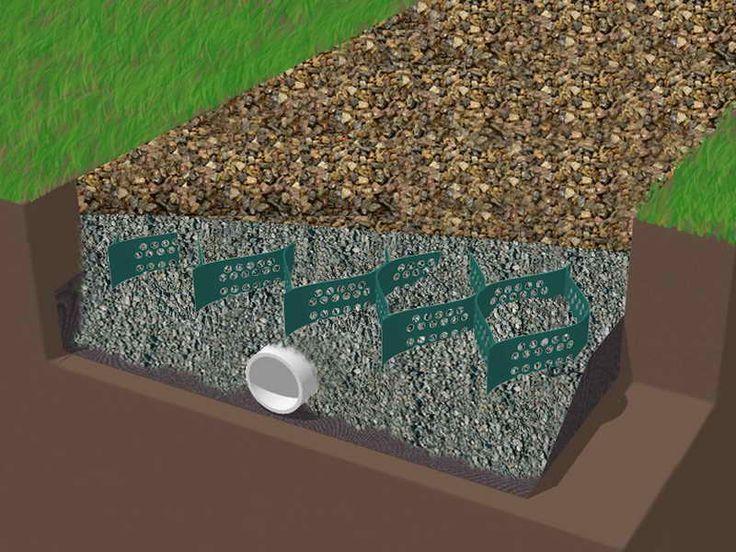 french drain design detail installation diagram uk system basement flooring