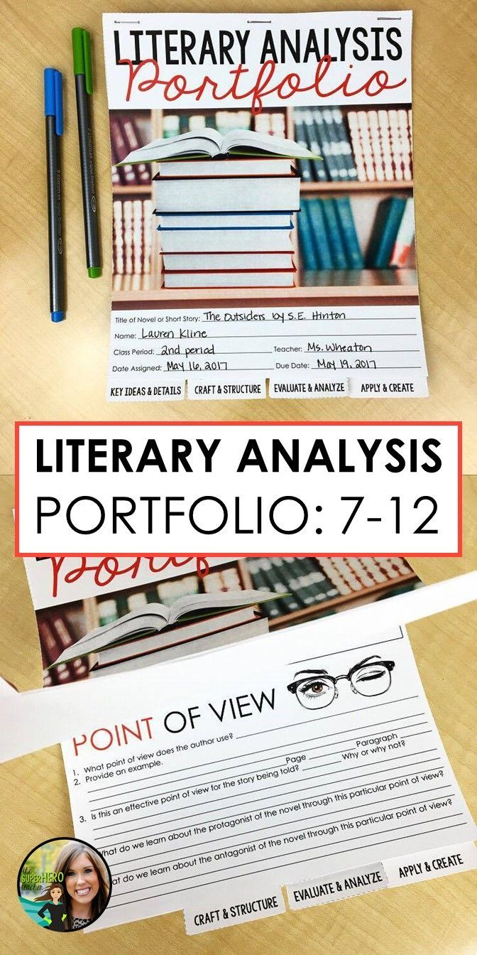 Literary Analysis Portfolio Grades 7 12 Editable Teaching