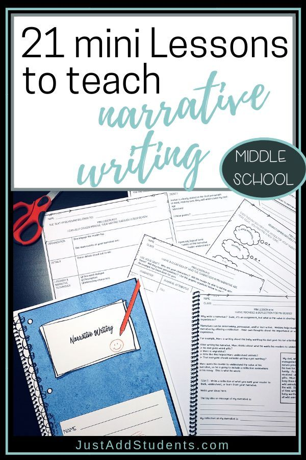 Everything You Need To Teach Personal Narrative Writing