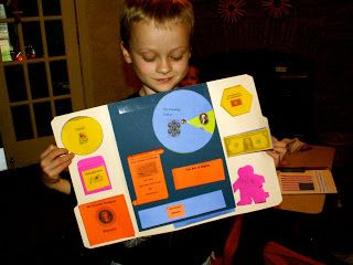 It's a Boy's Life: US Government Lapbook- Elementary Edition