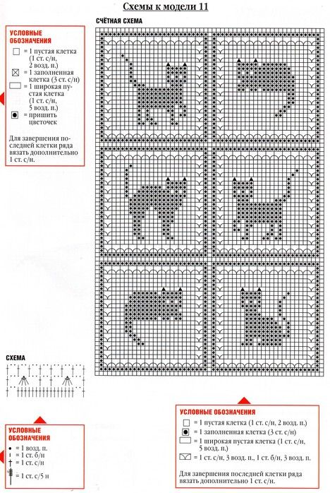 Crochet Filet Cat - Chart