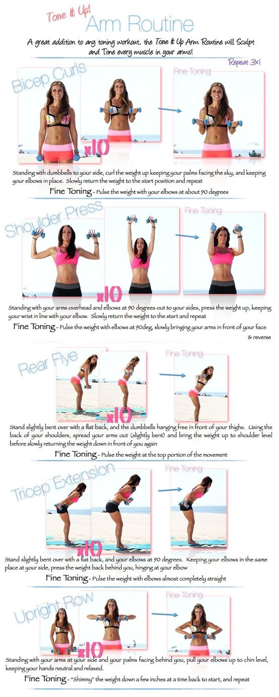 workout, the Tone It Up Arm Routine will Sculpt and Tone every muscle in your arms! ♥ Your Trainers, Karena & Katrina.