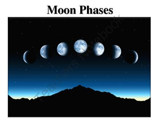 Snip furthermore Snip further Moon Bphases likewise F Fc C Ae D Ee D D moreover A Fb F Dde Eea Fff F C Ee B. on oreo cookie moon phases