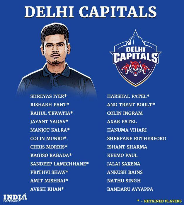 Delhi Capital Team 2019 Ipl Latest Cricket News Royal Challengers Bangalore