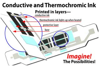 17 best images about materials architecture on pinterest Temperature sensitive glass