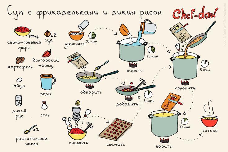 chef_daw_sup_s_frikadelkami