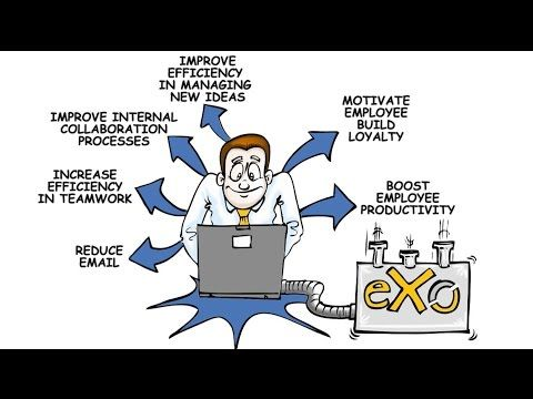 Reviews of eXo Platform : Free Pricing & Demos : Open Source Social Networking Software