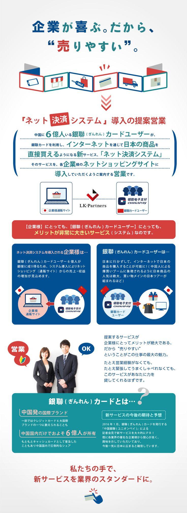 株式会社LK・Partners/ルート営業 / ユーザー6億人の銀聯カードによるネット決済システム導入のご案内の求人PR - 転職ならDODA(デューダ)