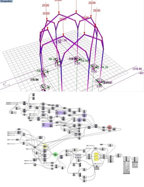 Mejores 301 im genes de generative parametric en for Arquitectura parametrica