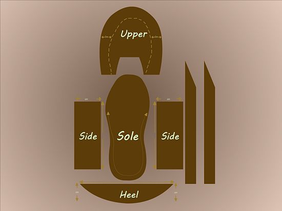 How to Make Shoes: 8 Steps (with Pictures) - wikiHow