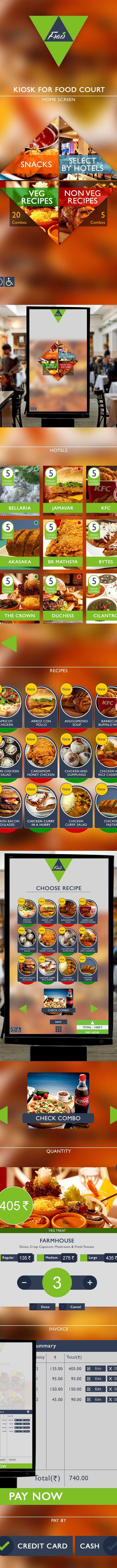 Kiosk UI/UX Design for Food Court on Behance