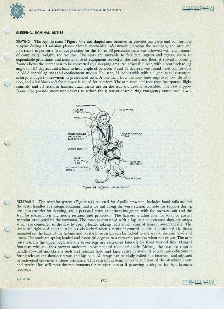 apollo spacecraft manual - photo #9