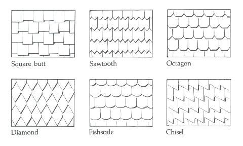 17 Best Images About Decorative Wood Shingles On Pinterest