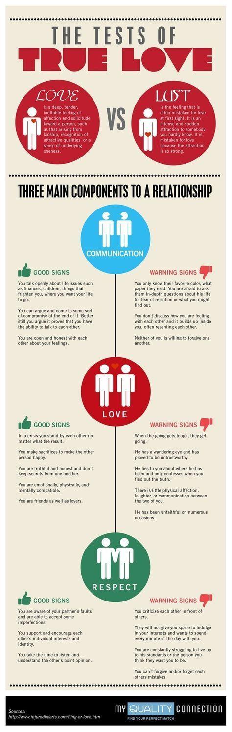 Deaf Dating Ireland