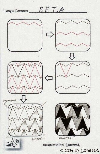 Seta Zentangle doodles how to Tangle: Pattern Tutorial  #Tutorial #zentangle #tangle  Zentangle Steps | ZenTangle Instructions /Steps /How To /Patterns /  Tags: tangle zentangle zendoodle tanglepattern zentangleinspiredart