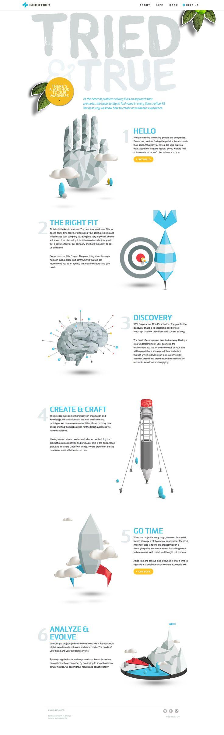 Unique Web Design, GoodTwin via @franpolito #WebDesign #Design