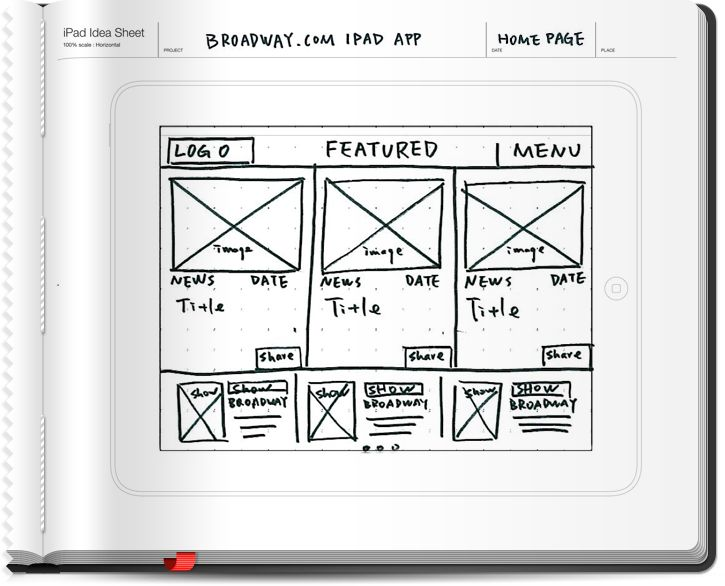 84 best mobile wireframes images on pinterest sketches creative - Wireframe Ipad