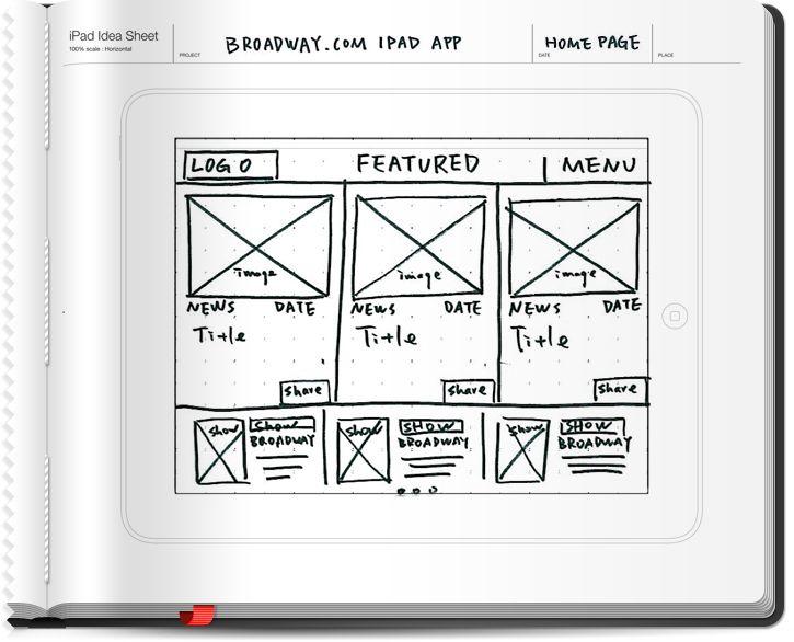 Broadway.com iPad Application wireframe