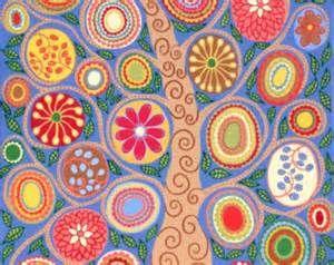 Ambrosino Art broderie Art folklorique mexicain arbre de vie fleurs ...