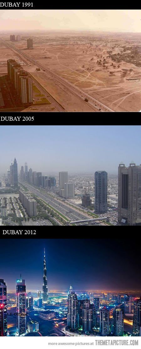 Dubai's Evolution…