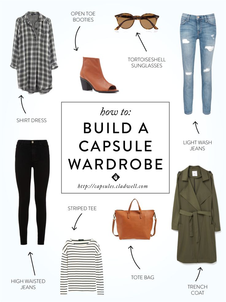 Want to build a capsule wardrobe? Capsules will walk you through a step-by-step…
