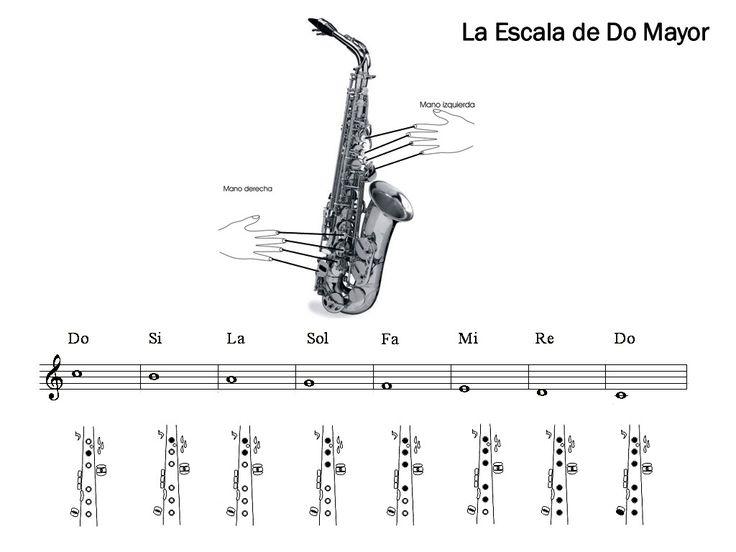 Más de 25 ideas increíbles sobre Saxofón alto en Pinterest