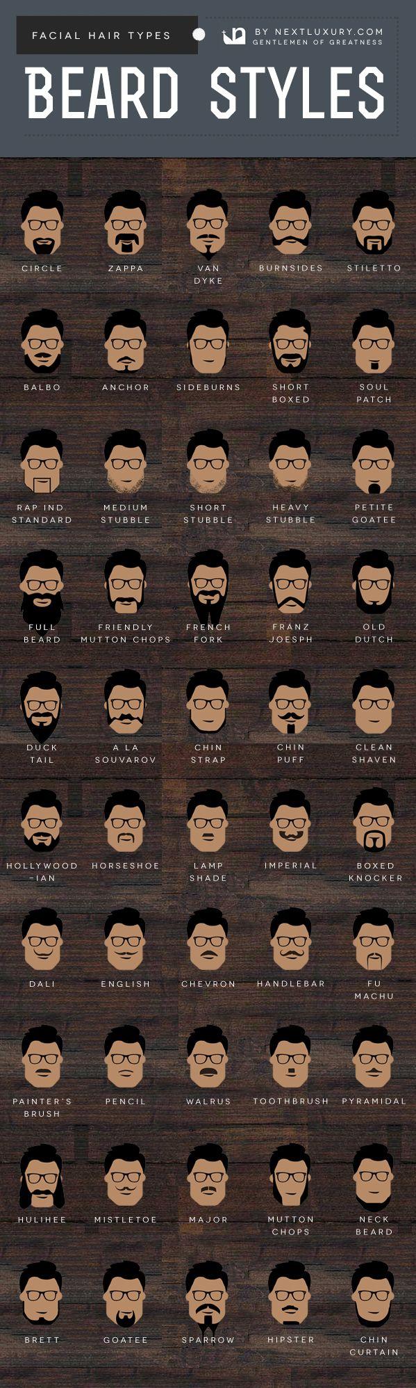 50 Estilos de Barba