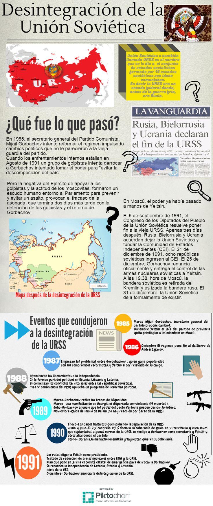 "ITESM campus Hidalgo. Infografia: ""Desintegracion de la Union Sovirtica"" Elaborado por: Carina Milpa Lino, Paulina Morales Lopez y Gilmerto Medina Trejo."