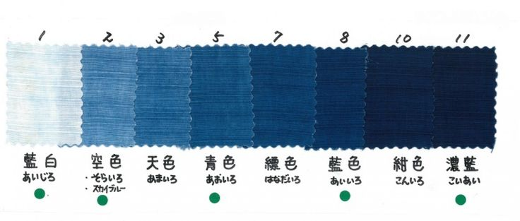 CCNL nodigt vier maker-designers uit om naar Kyushu, Japan te reizen om tijdens een crafts exchange het indigo erfgoed van Nederland en Japan te onderzoeken.