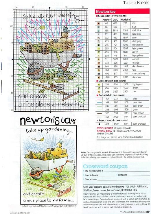 Newtons Law gardening