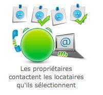 Location Paris particulier