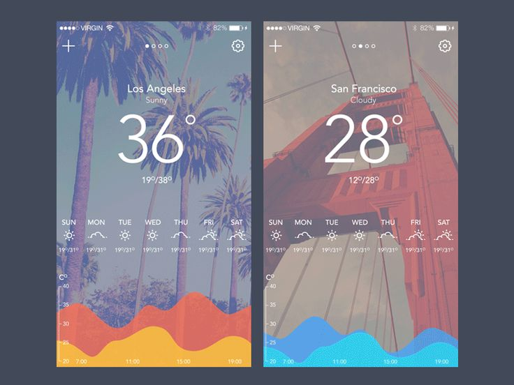 Weather app concept I did today for fun. Check out the real pixels:  https://dribbble.com/shots/2021508-Dribbb/attachments/357492