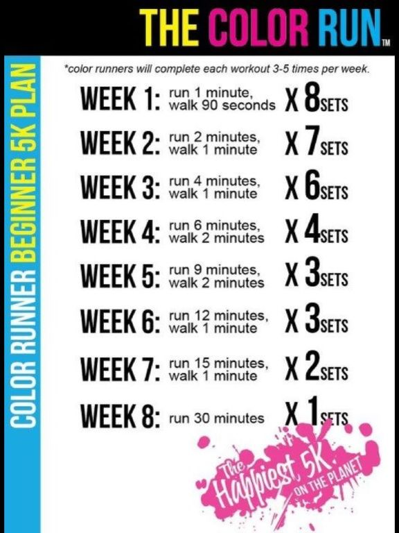 5k running for beginners...Tho I am not a beginner I will be starting this exercise Saturday, which is exactly 8 weeks until my color run. I haven't ran since the weather changed so I need some structure to get my endurance up.