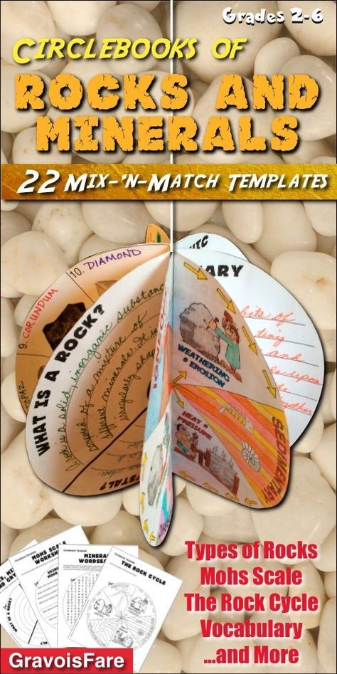 Students will love creating the circlebooks as they learn about rocks and minerals. 22 Mix-and-Match, Ready-to-Go Templates make it easy to customize the projects to meet your students' needs. The templates include plenty of writing space for students to respond to their research findings.